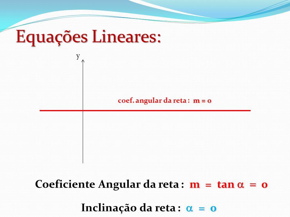 Equações Lineares: Coeficiente Angular da reta : m = tan  = 0