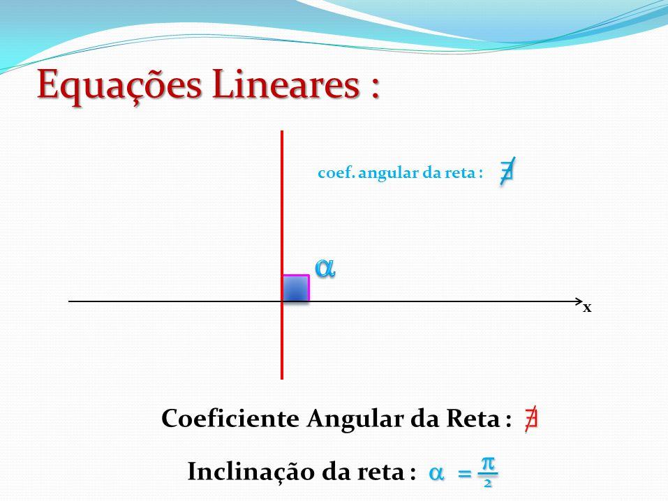 Equações Lineares : a $ Coeficiente Angular da Reta : $ p