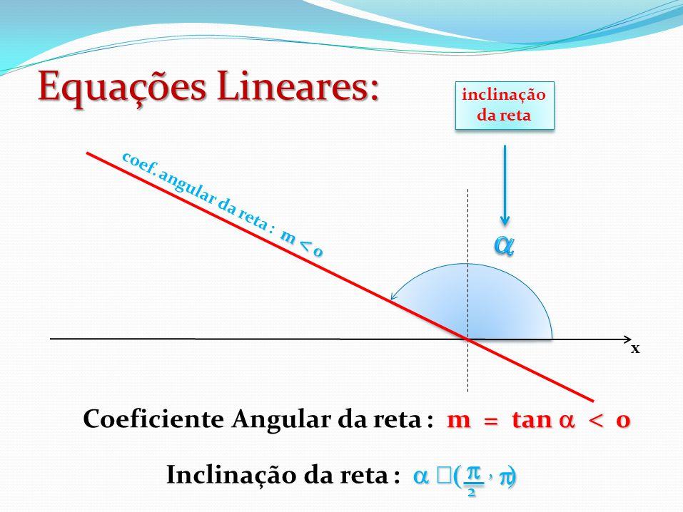 Equações Lineares: a Coeficiente Angular da reta : m = tan  < 0