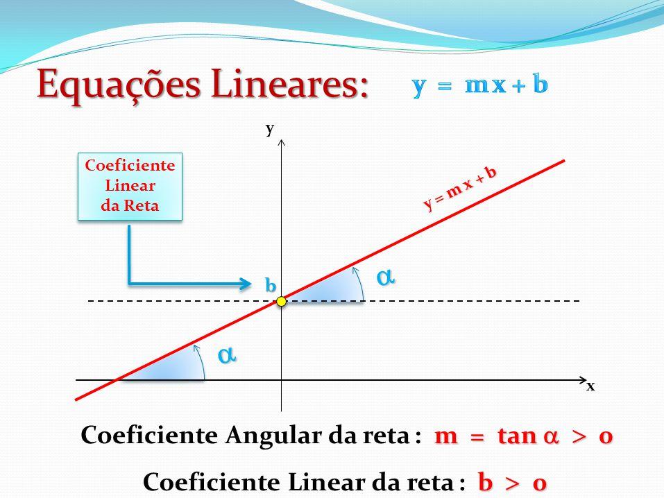 Equações Lineares: a a y = m x + b