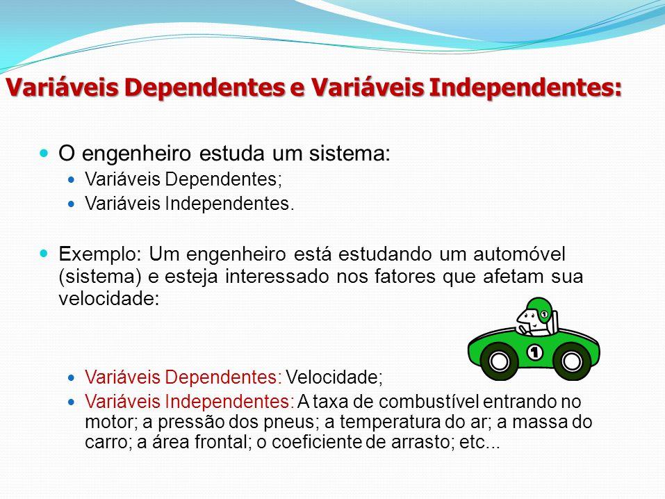 Variáveis Dependentes e Variáveis Independentes: