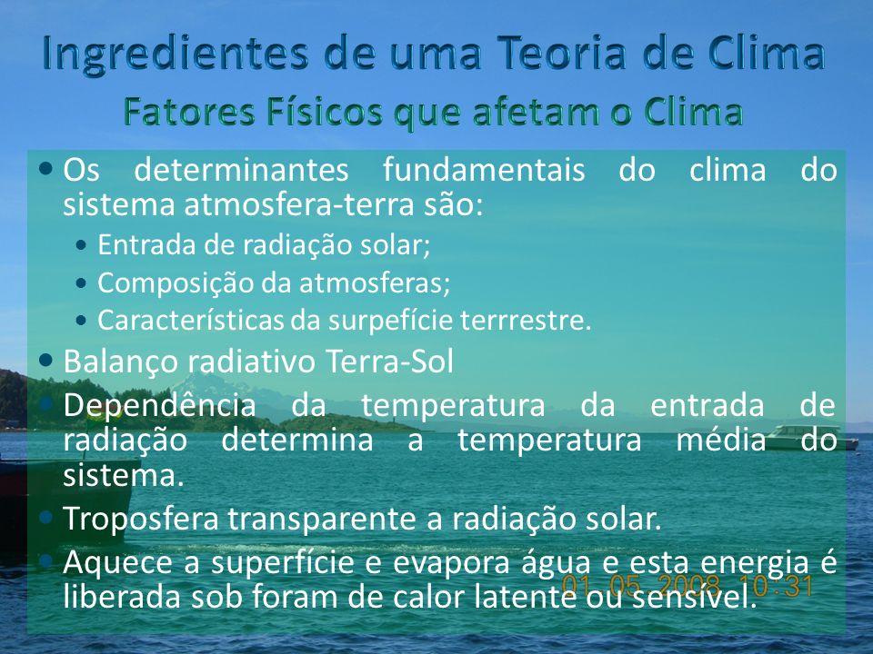 Ingredientes de uma Teoria de Clima