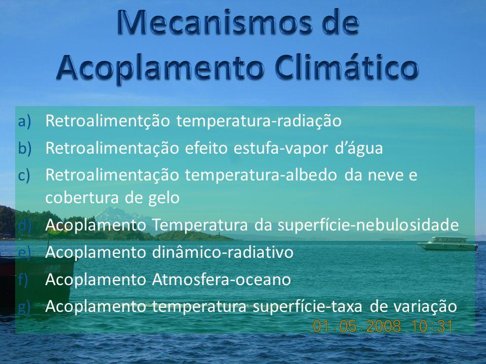 Mecanismos de Acoplamento Climático