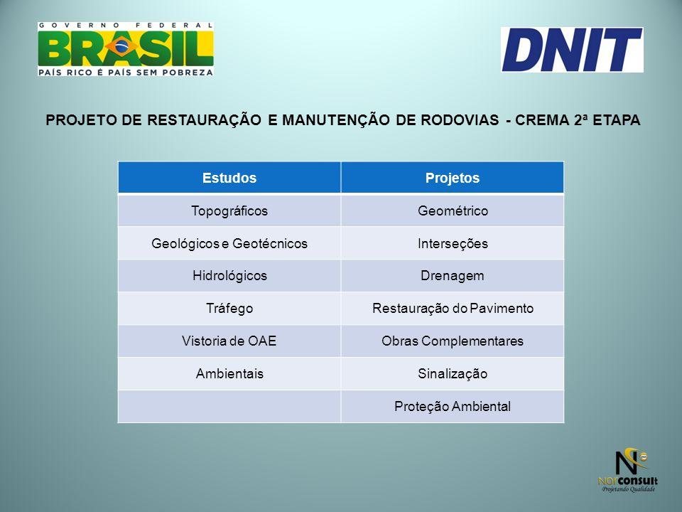 PROJETO DE RESTAURAÇÃO E MANUTENÇÃO DE RODOVIAS - CREMA 2ª ETAPA