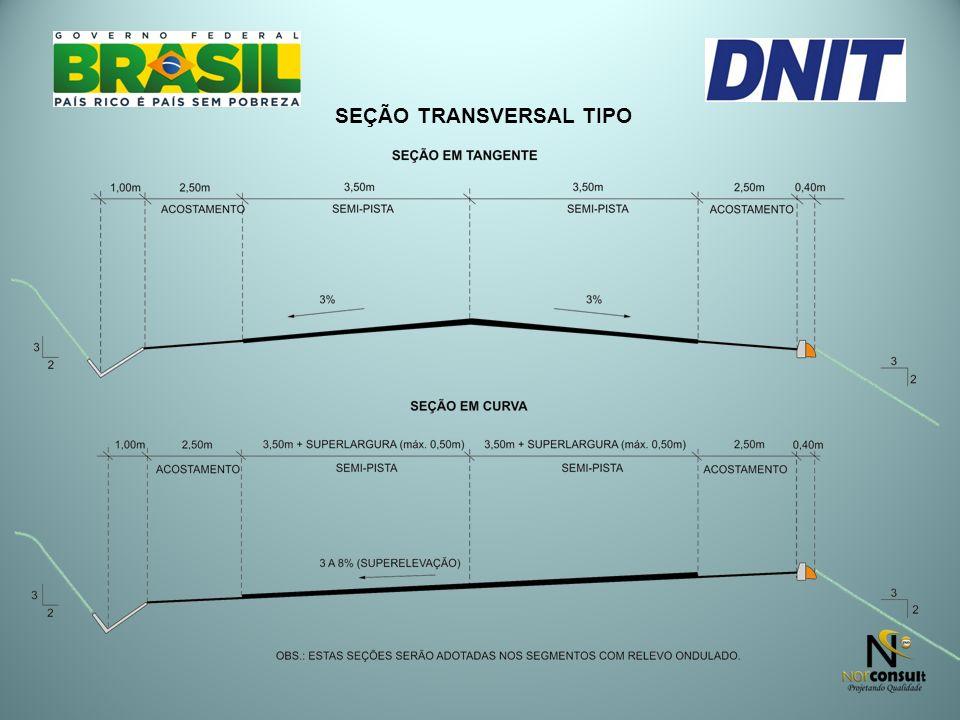 SEÇÃO TRANSVERSAL TIPO