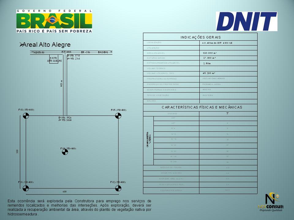 Areal Alto Alegre