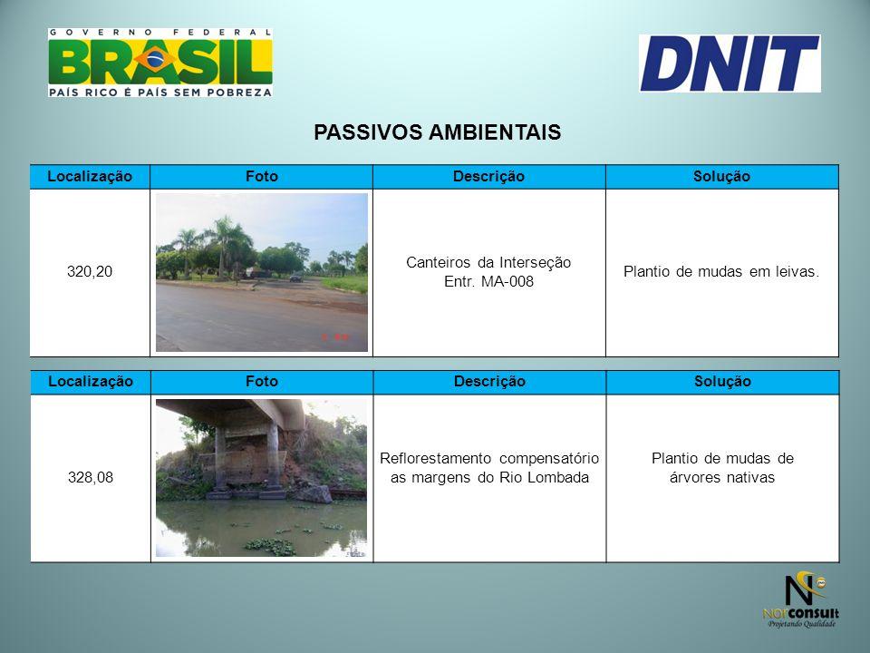 PASSIVOS AMBIENTAIS Localização Foto Descrição Solução 320,20