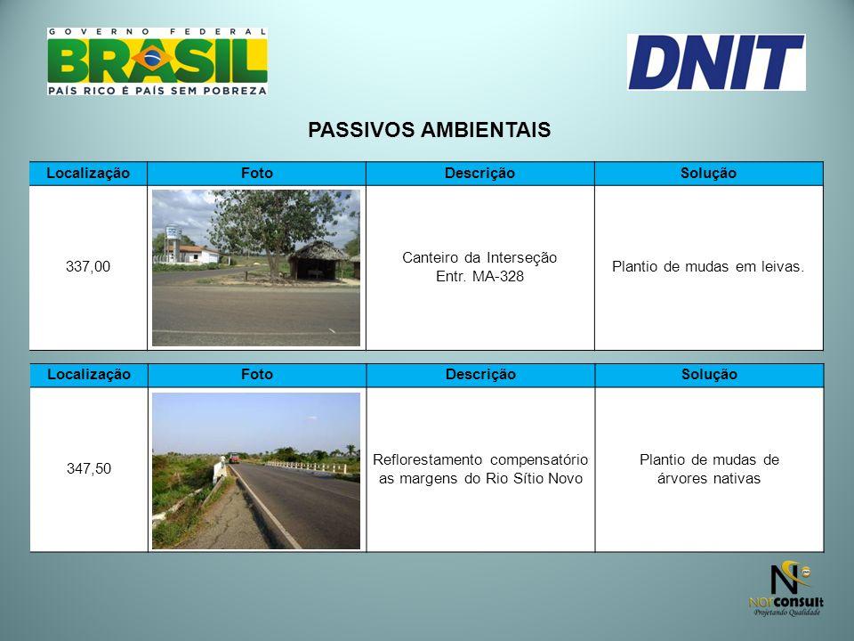 PASSIVOS AMBIENTAIS Localização Foto Descrição Solução 337,00