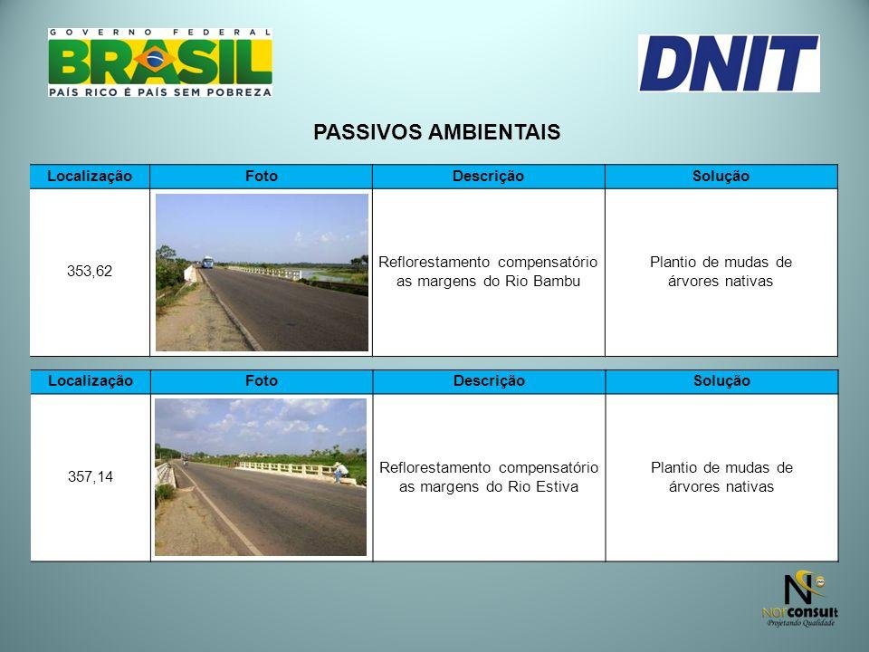 PASSIVOS AMBIENTAIS Localização Foto Descrição Solução 353,62