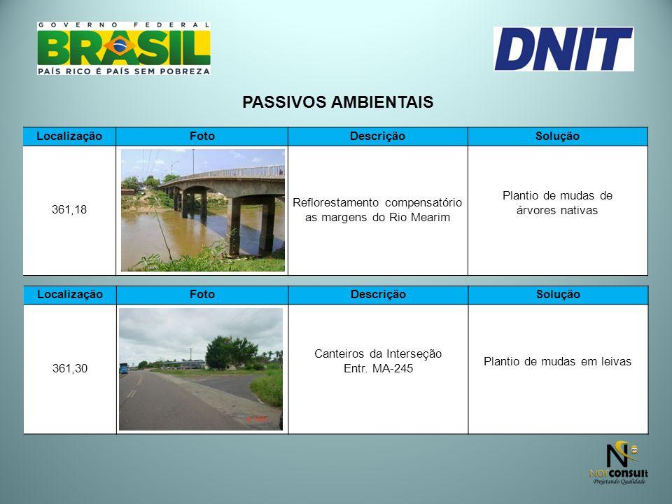 PASSIVOS AMBIENTAIS Localização Foto Descrição Solução 361,18