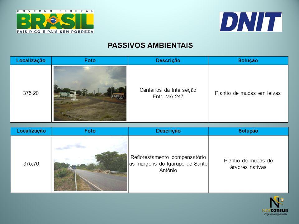 PASSIVOS AMBIENTAIS Localização Foto Descrição Solução 375,20