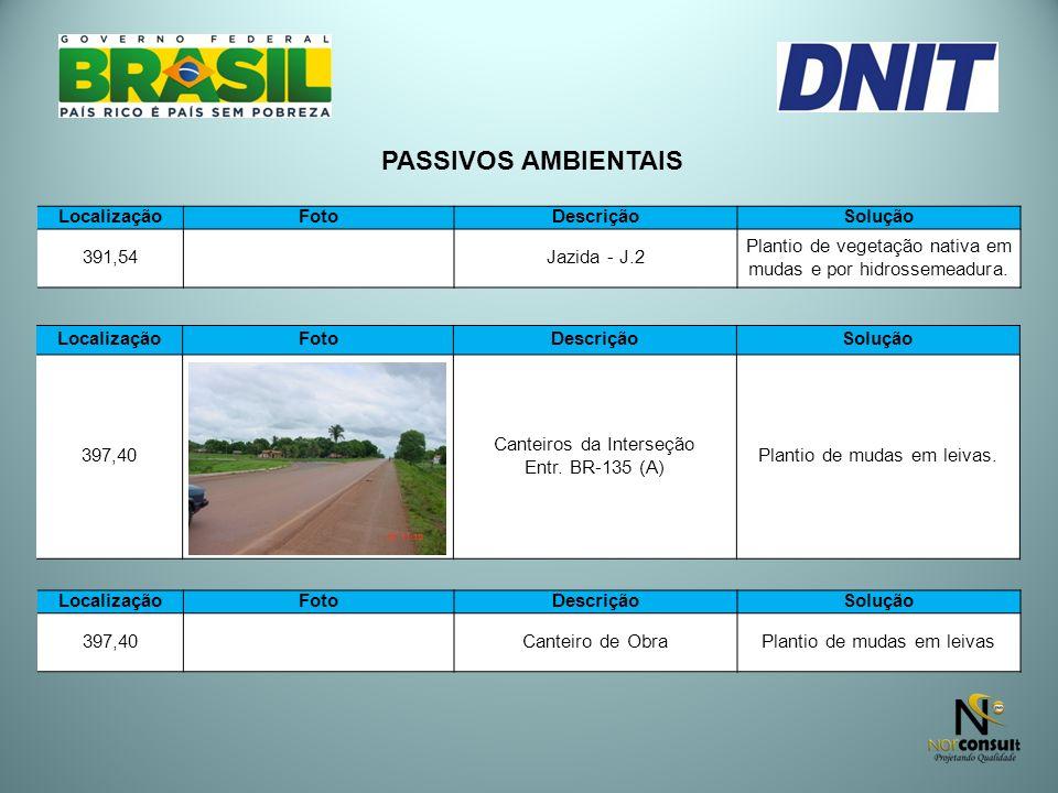 PASSIVOS AMBIENTAIS Localização Foto Descrição Solução 391,54