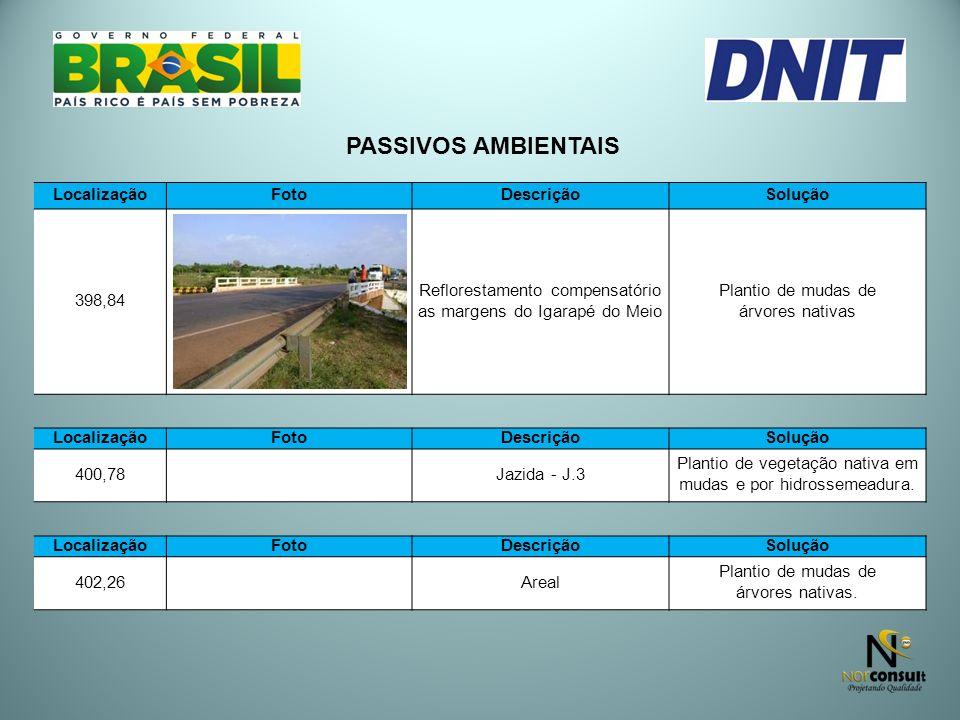 PASSIVOS AMBIENTAIS Localização Foto Descrição Solução 398,84