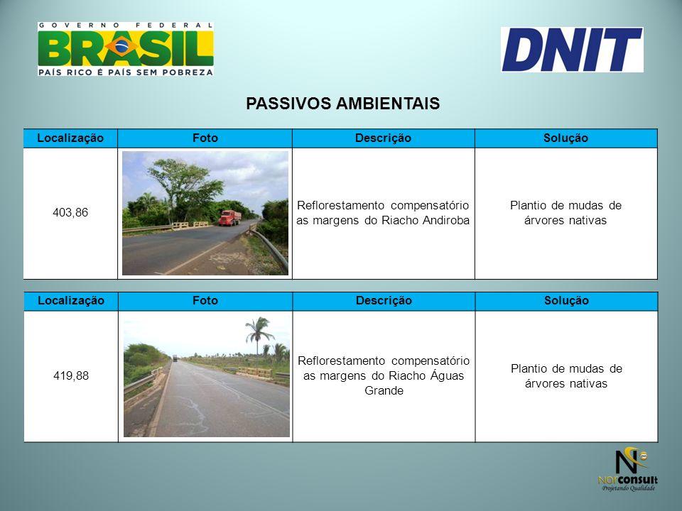 PASSIVOS AMBIENTAIS Localização Foto Descrição Solução 403,86