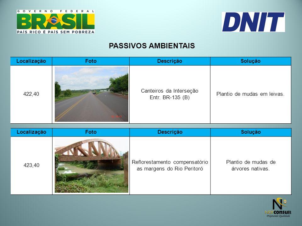 PASSIVOS AMBIENTAIS Localização Foto Descrição Solução 422,40