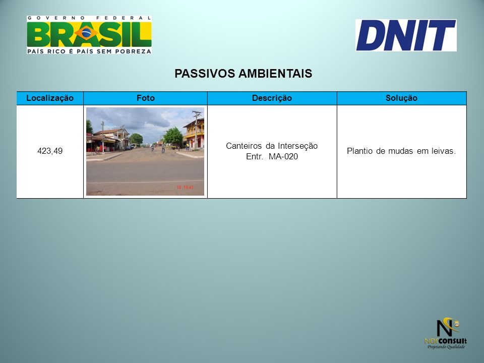 PASSIVOS AMBIENTAIS Localização Foto Descrição Solução 423,49
