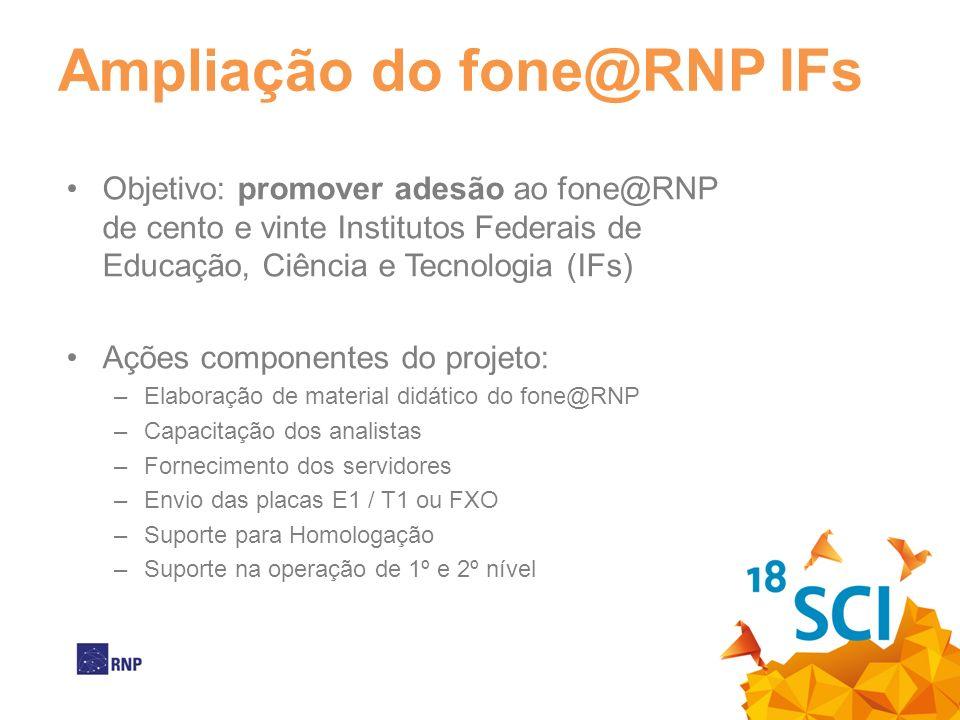 Ampliação do fone@RNP IFs