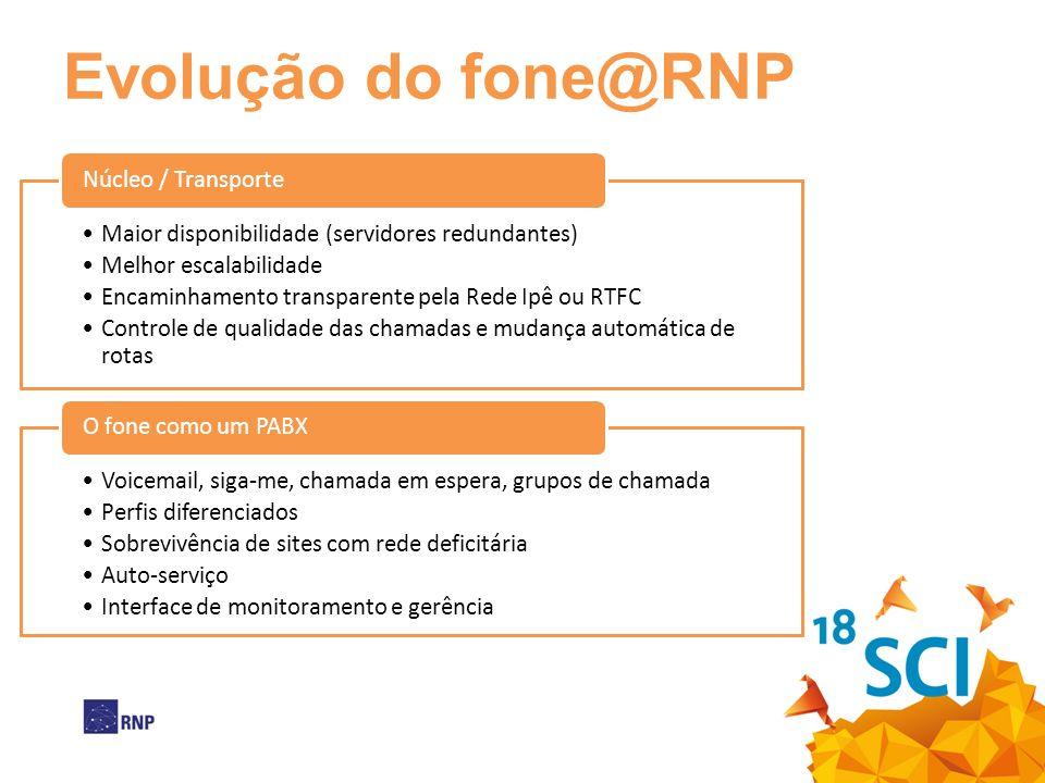 Evolução do fone@RNP Maior disponibilidade (servidores redundantes)