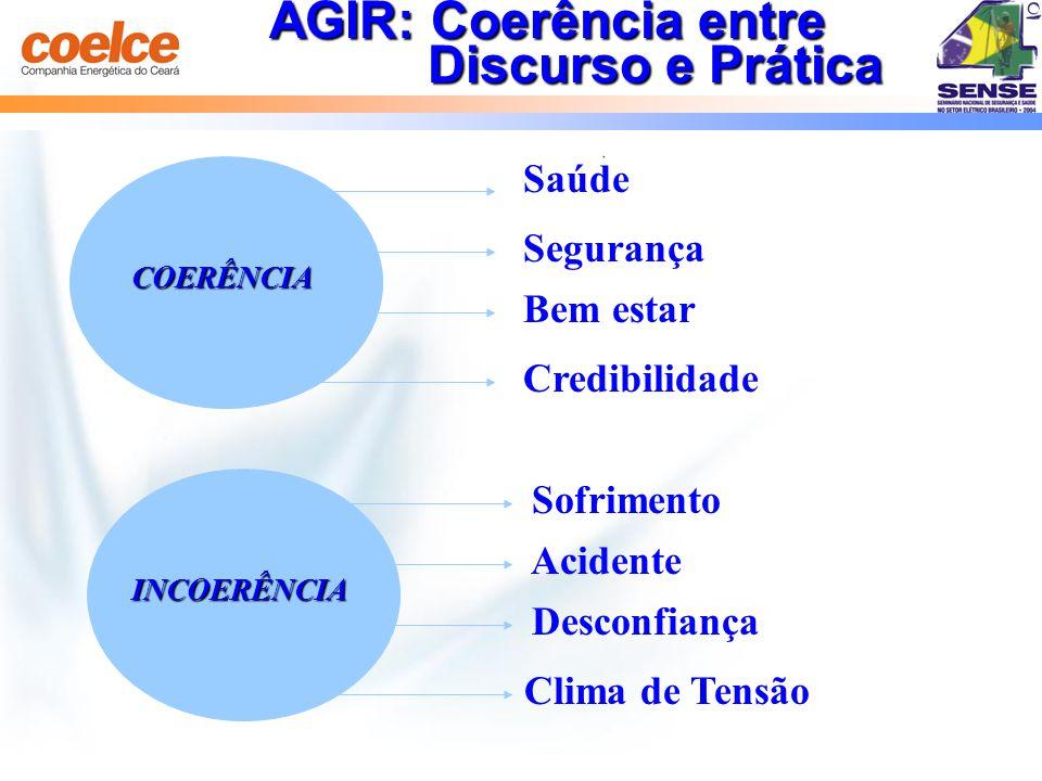 AGIR: Coerência entre Discurso e Prática