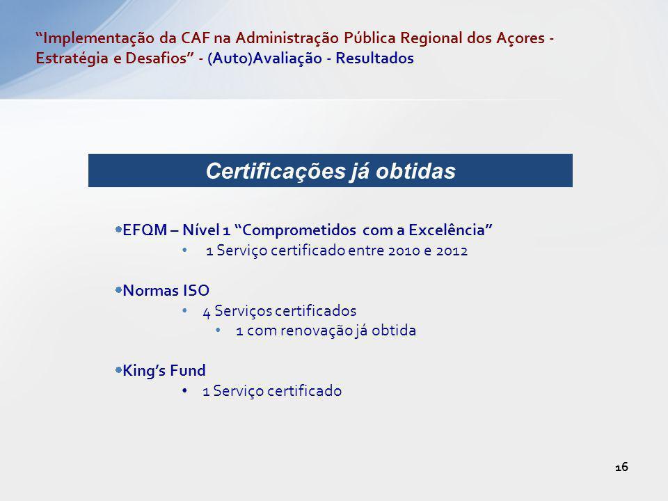 Certificações já obtidas