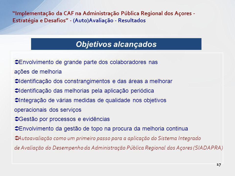 Implementação da CAF na Administração Pública Regional dos Açores - Estratégia e Desafios - (Auto)Avaliação - Resultados