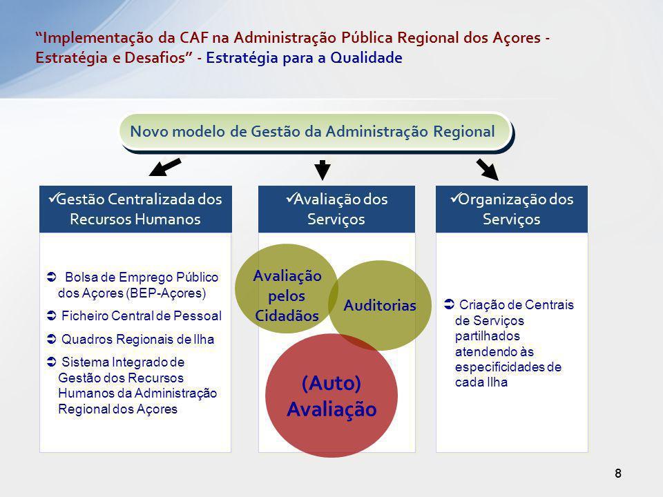 Implementação da CAF na Administração Pública Regional dos Açores - Estratégia e Desafios - Estratégia para a Qualidade
