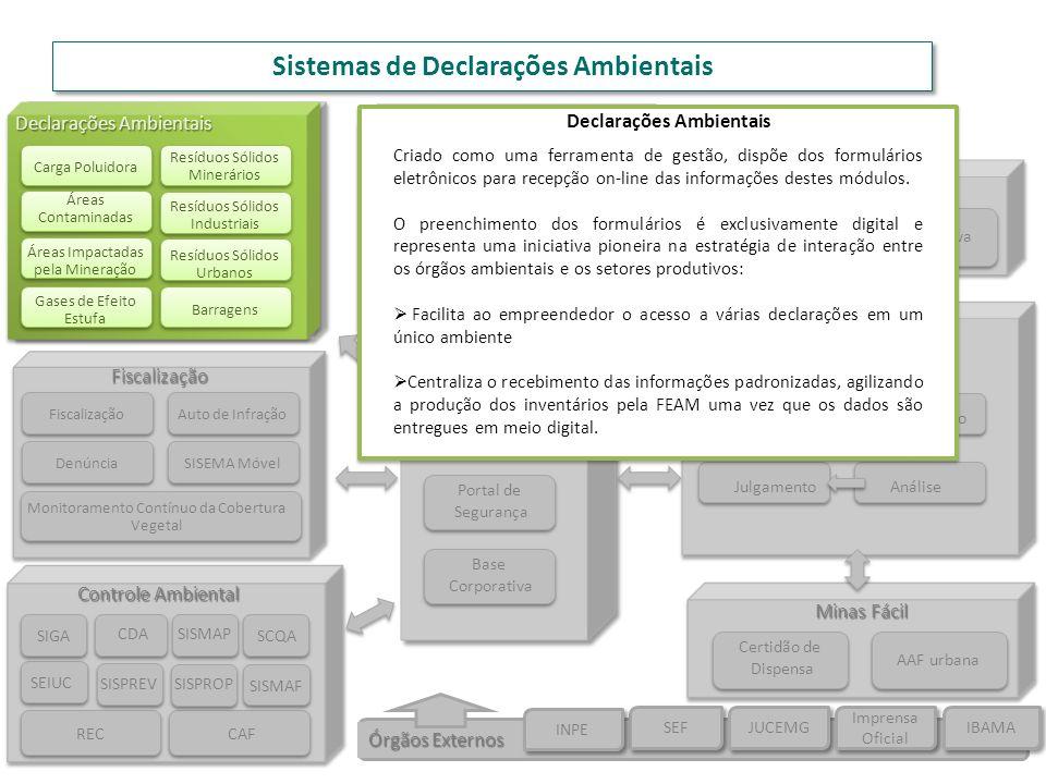 Sistemas de Declarações Ambientais