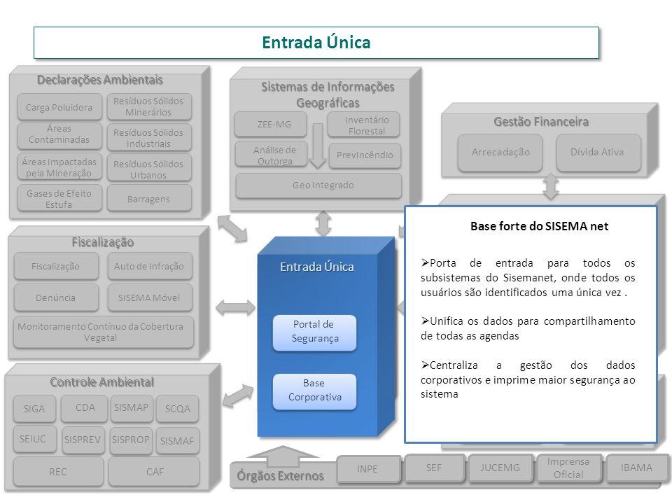 Entrada Única Declarações Ambientais Sistemas de Informações