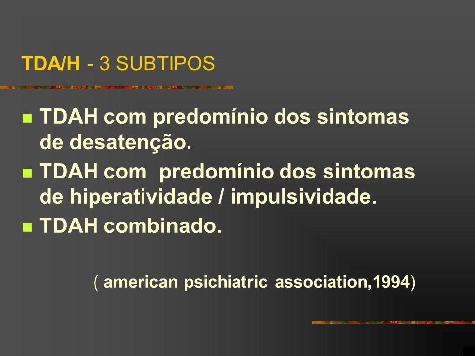 TDAH com predomínio dos sintomas de desatenção.