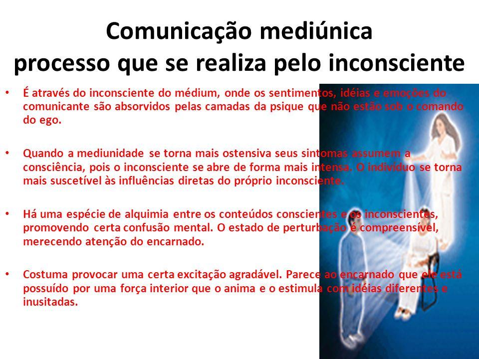 Comunicação mediúnica processo que se realiza pelo inconsciente