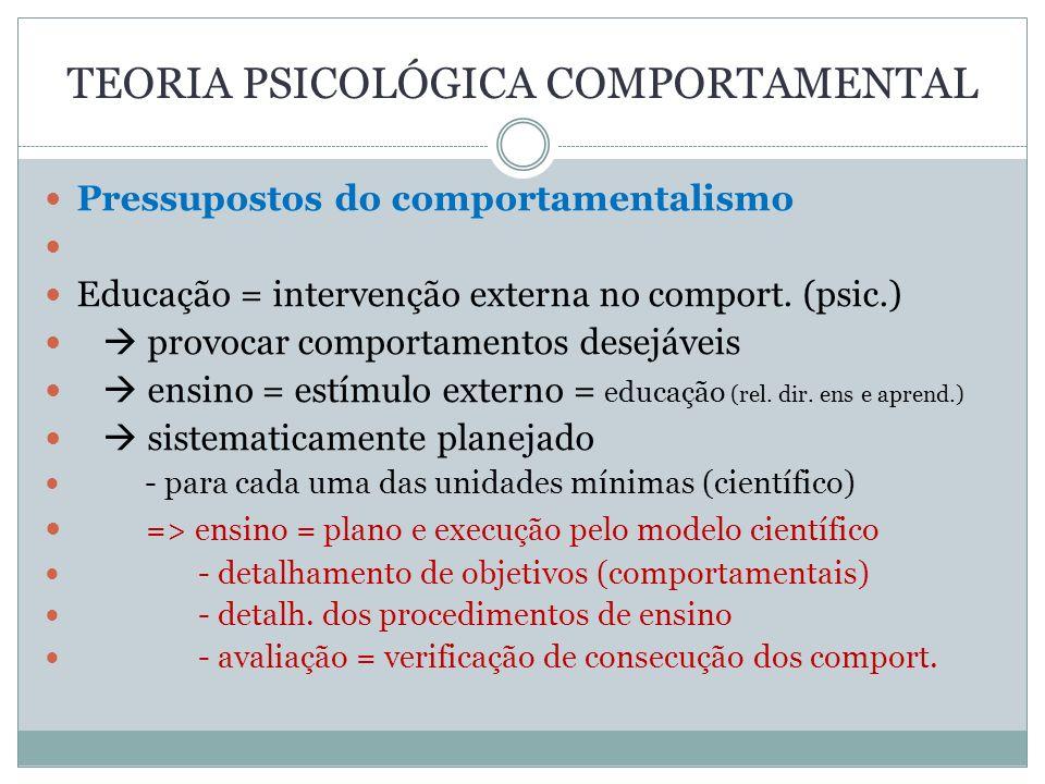 TEORIA PSICOLÓGICA COMPORTAMENTAL