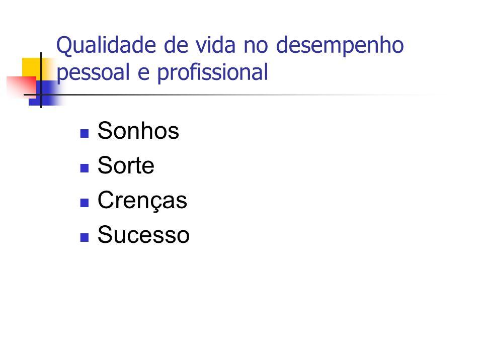 Qualidade de vida no desempenho pessoal e profissional