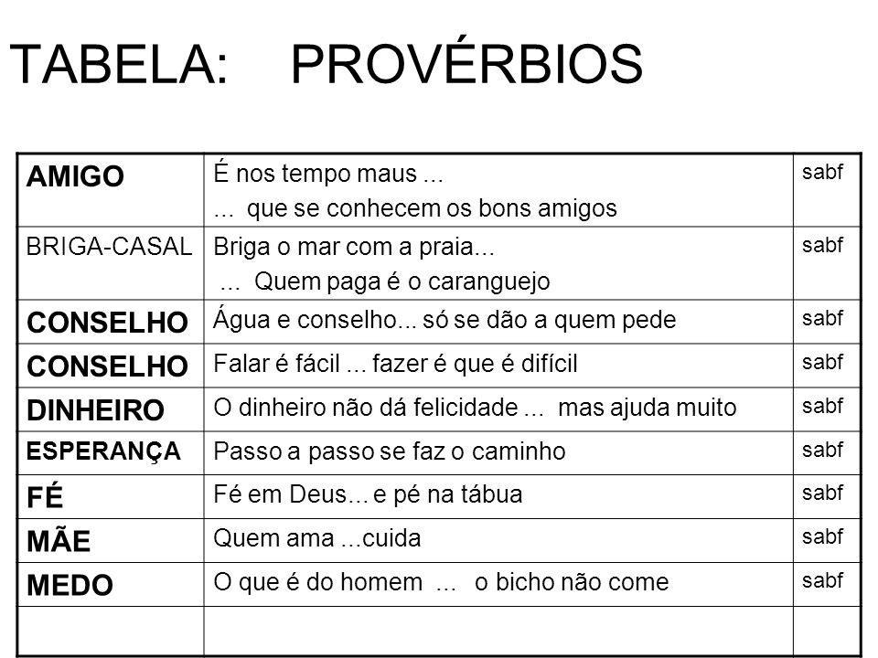 TABELA: PROVÉRBIOS AMIGO CONSELHO DINHEIRO FÉ MÃE MEDO