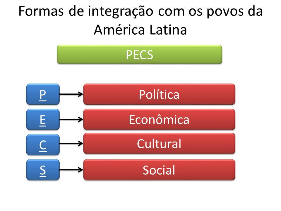 Formas de integração com os povos da América Latina