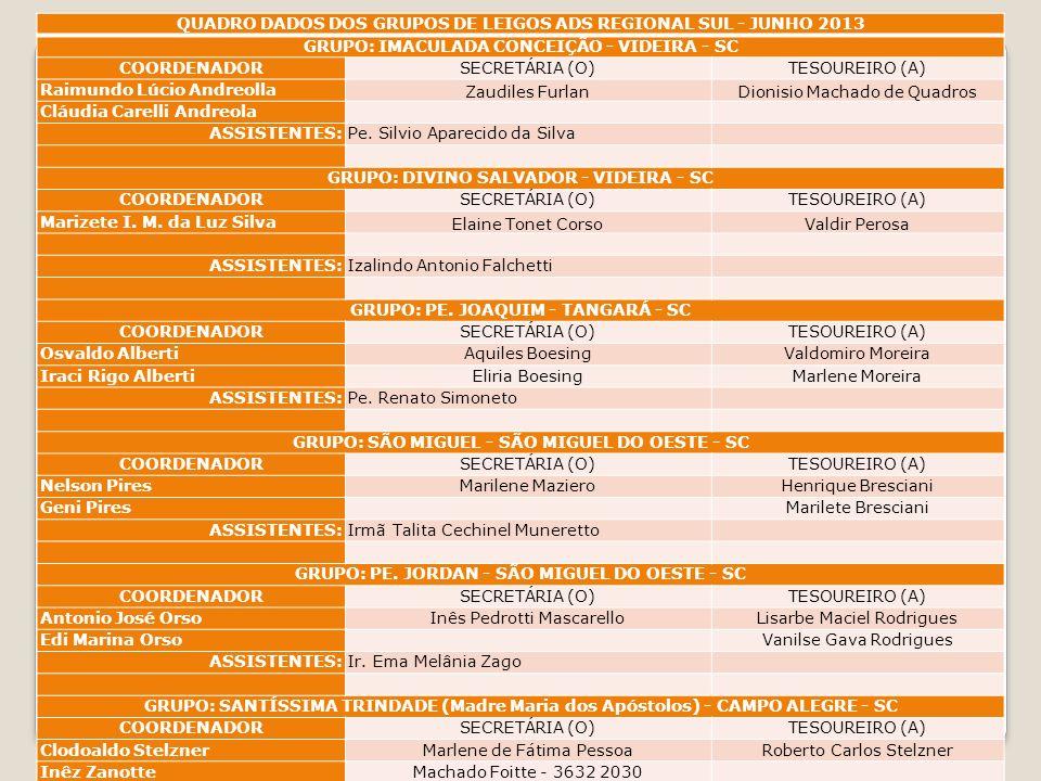QUADRO DADOS DOS GRUPOS DE LEIGOS ADS REGIONAL SUL - JUNHO 2013