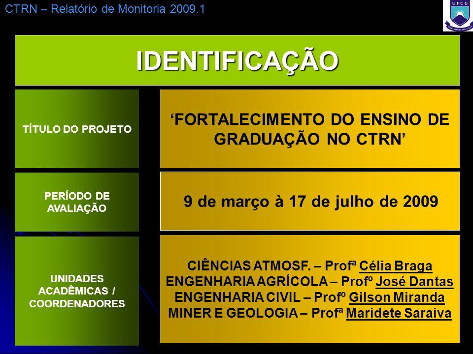 IDENTIFICAÇÃO 'FORTALECIMENTO DO ENSINO DE GRADUAÇÃO NO CTRN'