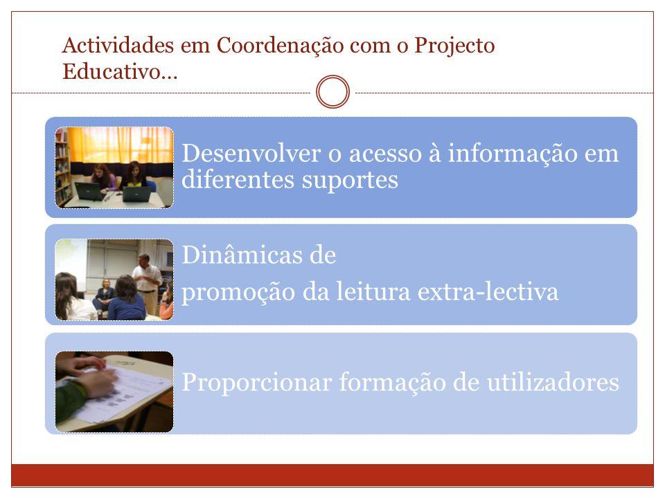 Desenvolver o acesso à informação em diferentes suportes Dinâmicas de