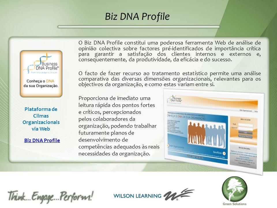 Plataforma de Climas Organizacionais via Web