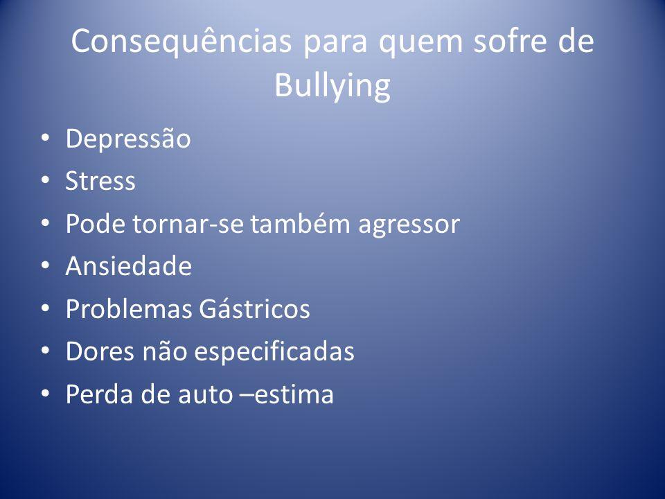 Consequências para quem sofre de Bullying