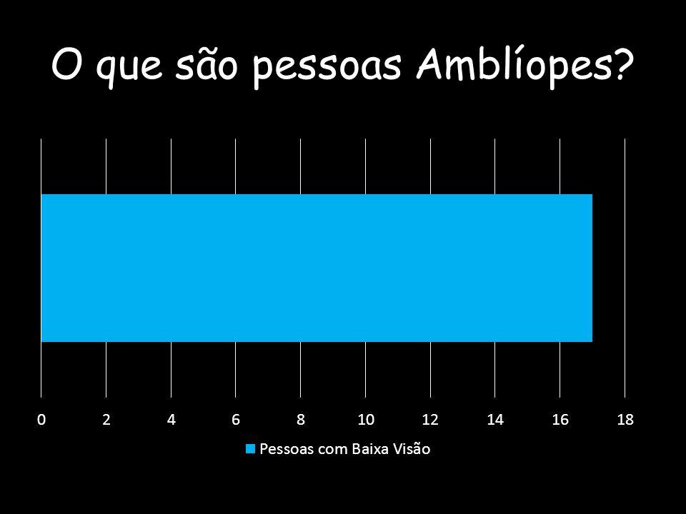 O que são pessoas Amblíopes