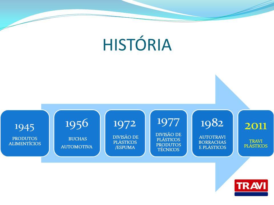 HISTÓRIA 2011 1956 1972 1977 1982 1945 BUCHAS PRODUTOS ALIMENTÍCIOS