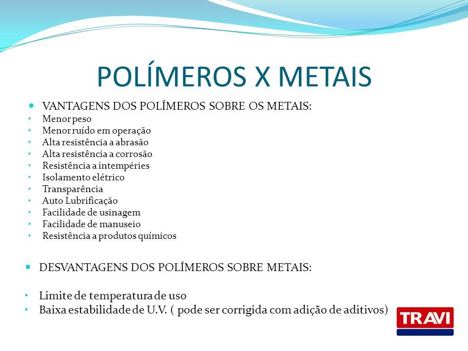 POLÍMEROS X METAIS VANTAGENS DOS POLÍMEROS SOBRE OS METAIS: