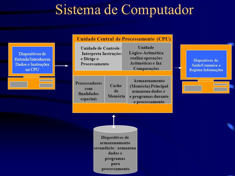 Sistema de Computador Unidade Central de Processamento (CPU)