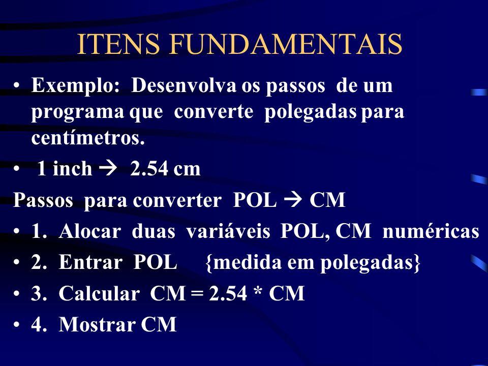 ITENS FUNDAMENTAIS Exemplo: Desenvolva os passos de um programa que converte polegadas para centímetros.