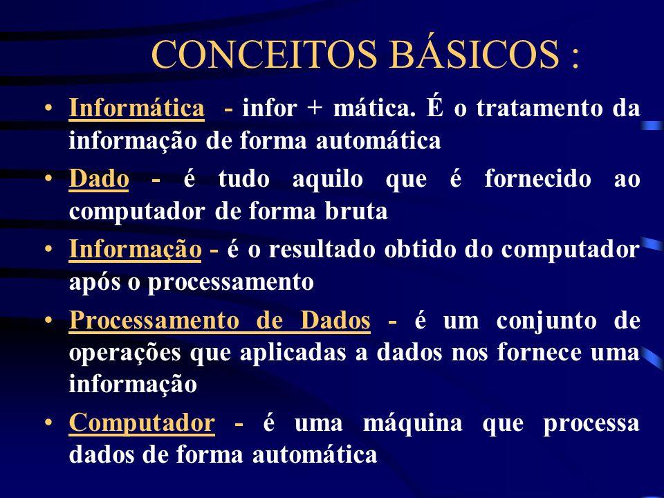 CONCEITOS BÁSICOS : Informática - infor + mática. É o tratamento da informação de forma automática.