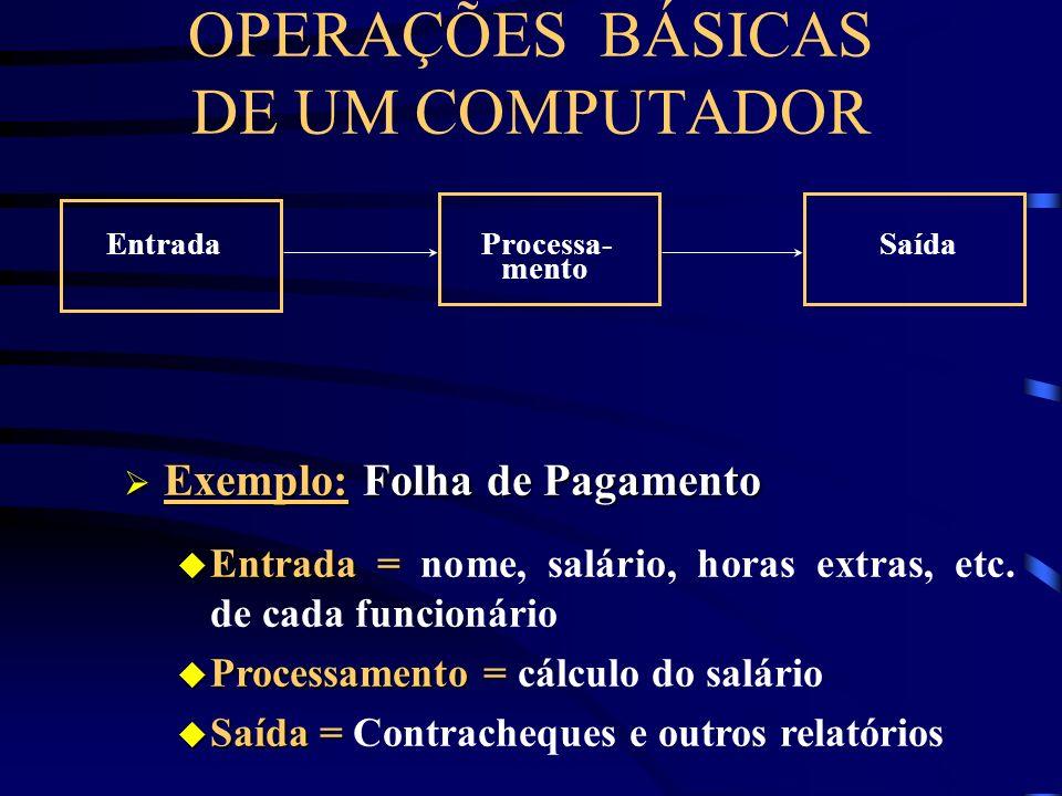 OPERAÇÕES BÁSICAS DE UM COMPUTADOR