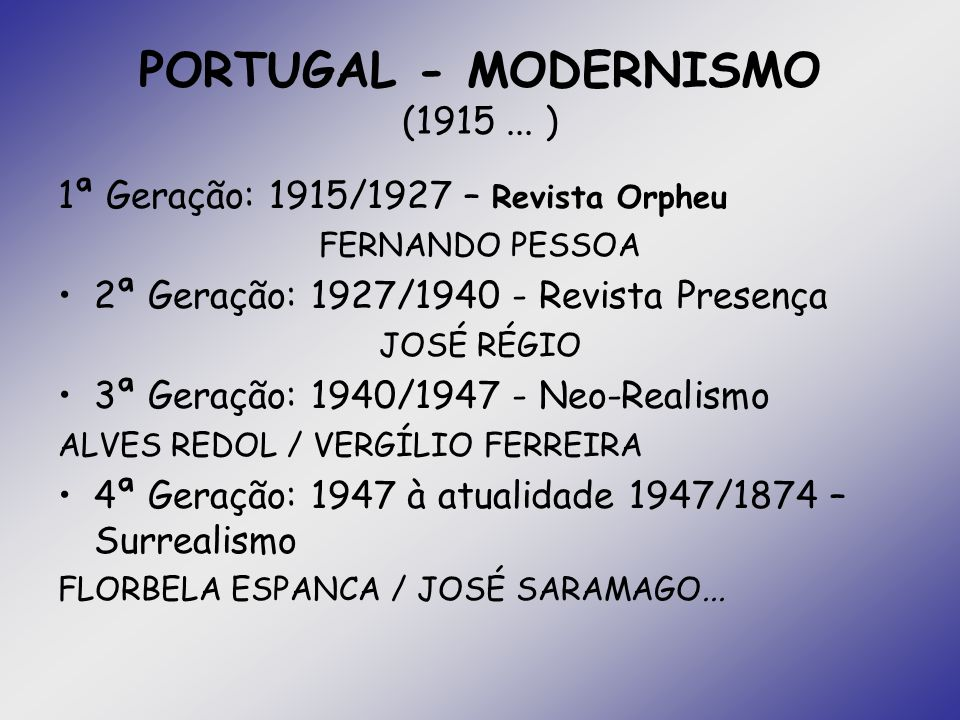 PORTUGAL - MODERNISMO (1915 ... )