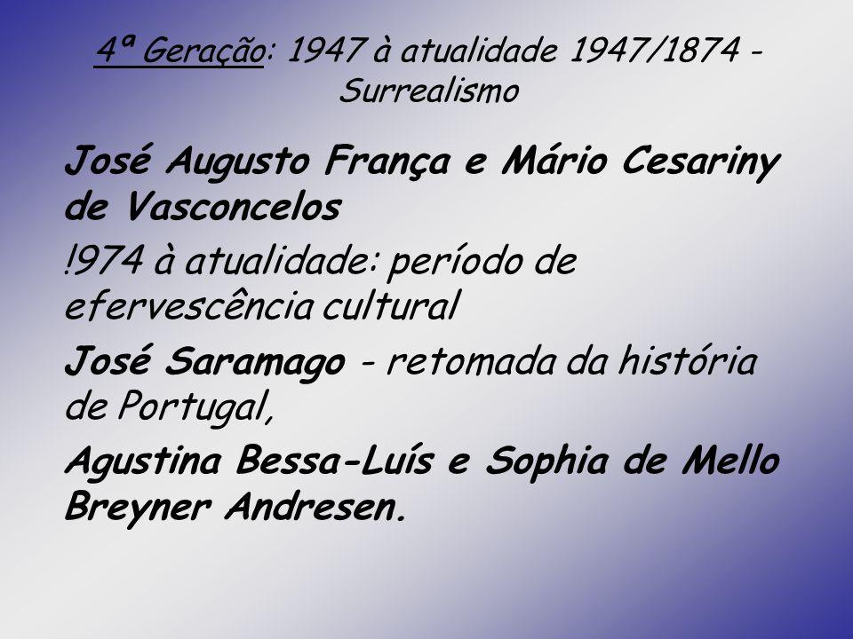 4ª Geração: 1947 à atualidade 1947/1874 - Surrealismo