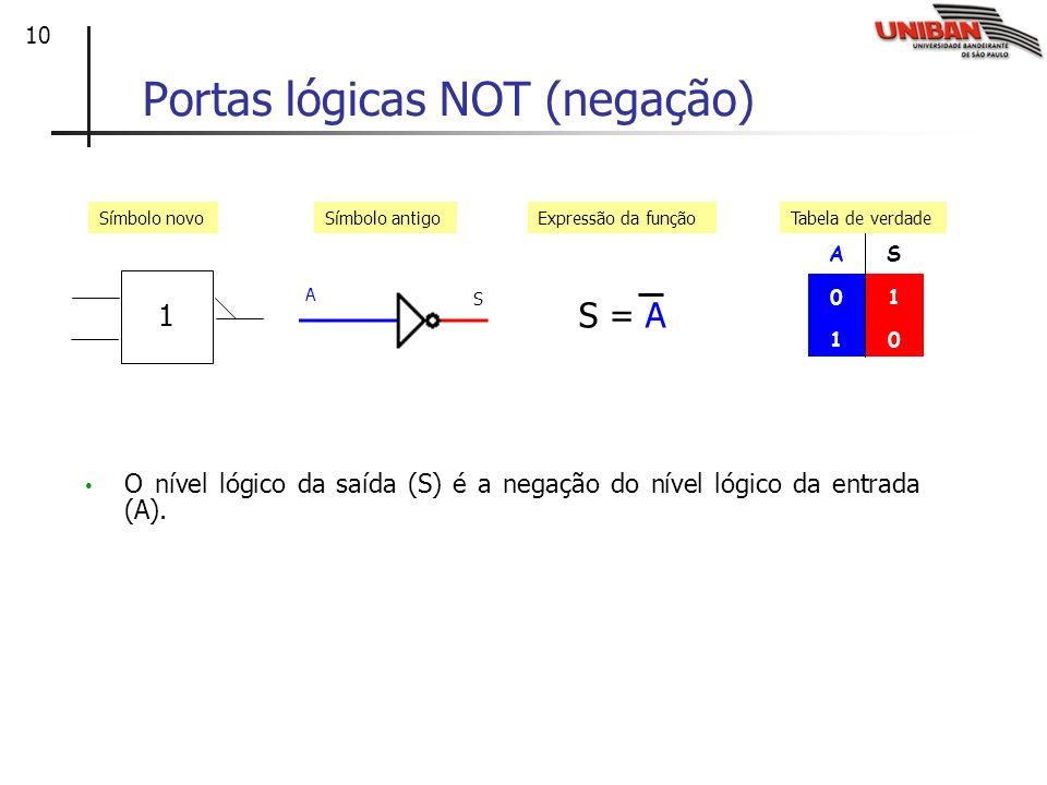 Portas lógicas NOT (negação)
