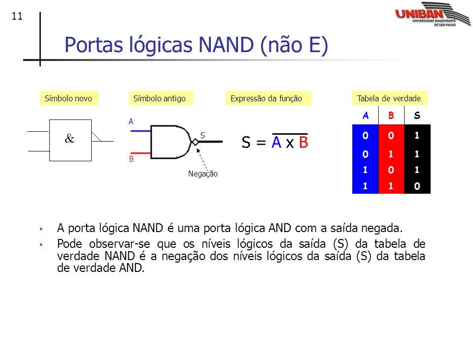 Portas lógicas NAND (não E)